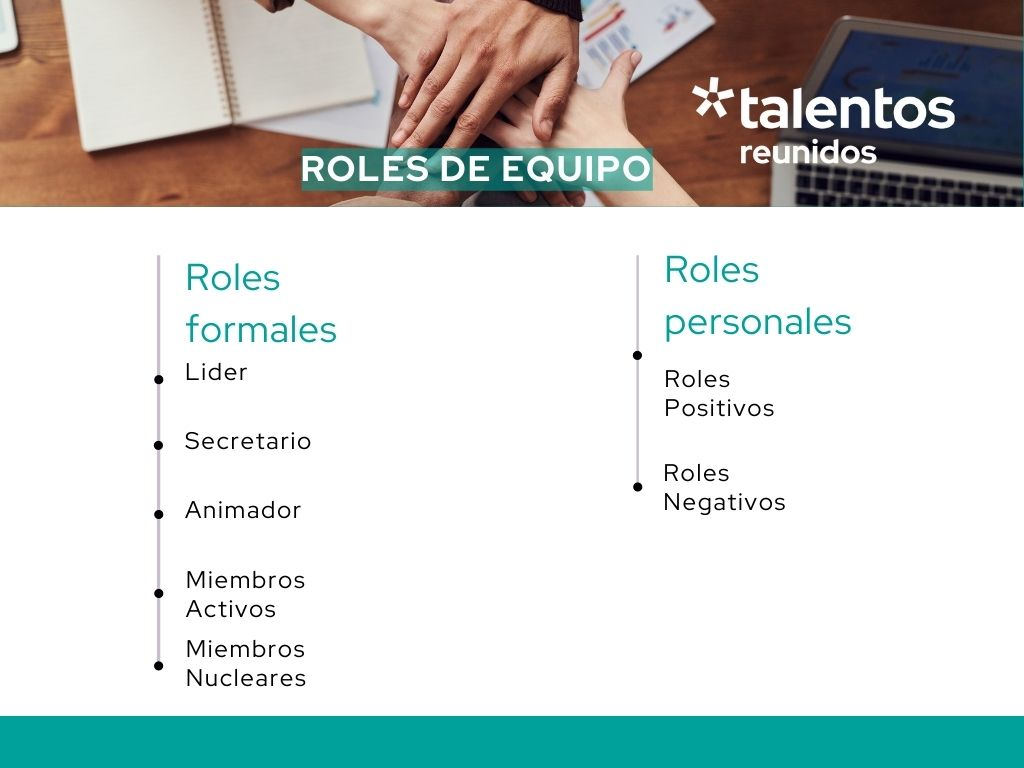 Roles equipos